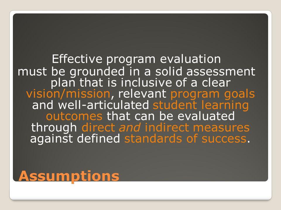 Presentation Rubric http://www.rcampus.com/rubricshowc.cfm?code=Z79XC8&sp=true& Peer Evaluation: Group Work http://www.rcampus.com/rubricshowc.cfm?code=K78BBC&sp=true& Self Evaluation for Group Participation http://www.rcampus.com/rubricshowc.cfm?code=B78BAA&sp=true& Individual Portfolio http://www.rcampus.com/rubricshowc.cfm?code=K7369C&sp=yes& Blog http://www.rcampus.com/rubricshowc.cfm?code=N44XXC&sp=yes& Student Participation http://www.siue.edu/~deder/partrub.html Team Work http://course1.winona.edu/shatfield/air/team%20work.pdf Journal http://course1.winona.edu/shatfield/air/reflectionrubric-1.pdf