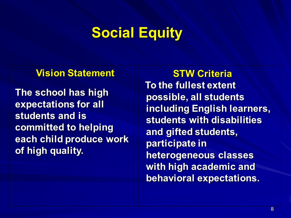 8 Social Equity Vision Statement The school has high expectations for all students and is committed to helping each child produce work of high quality.