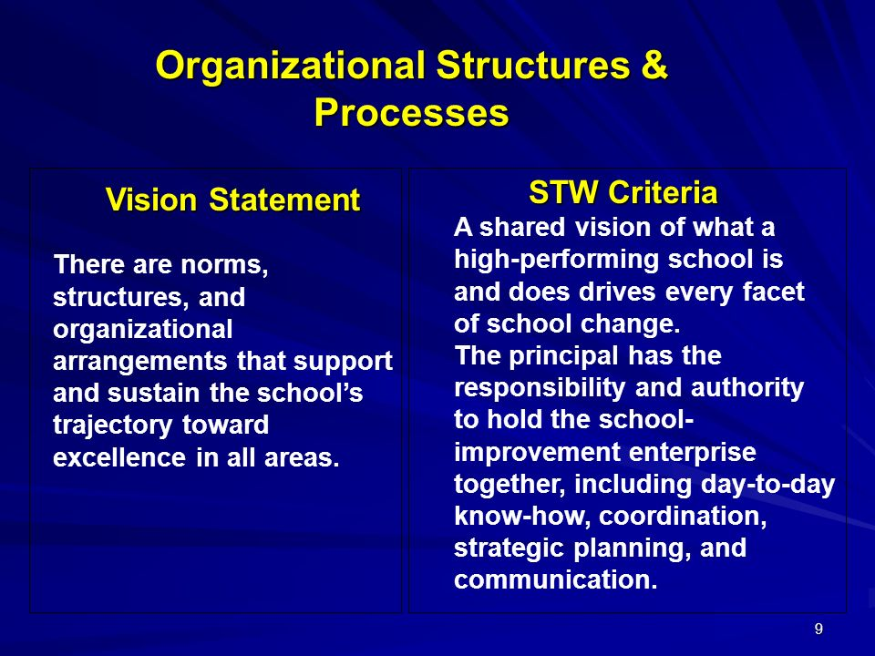 9 Organizational Structures & Processes Vision Statement There are norms, structures, and organizational arrangements that support and sustain the schools trajectory toward excellence in all areas.