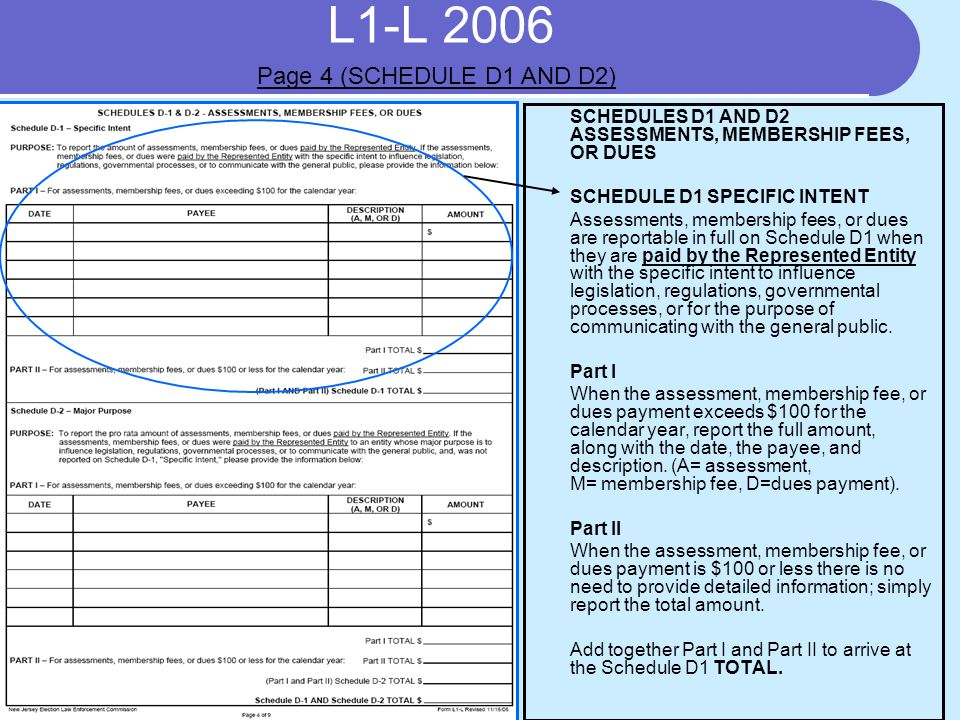 L1-L 2006 Page 4 (SCHEDULE D­1 AND D­2) SCHEDULES D­1 AND D­2 ­­ ASSESSMENTS, MEMBERSHIP FEES, OR DUES SCHEDULE D­1 ­­SPECIFIC INTENT Assessments, membership fees, or dues are reportable in full on Schedule D­1 when they are paid by the Represented Entity with the specific intent to influence legislation, regulations, governmental processes, or for the purpose of communicating with the general public.