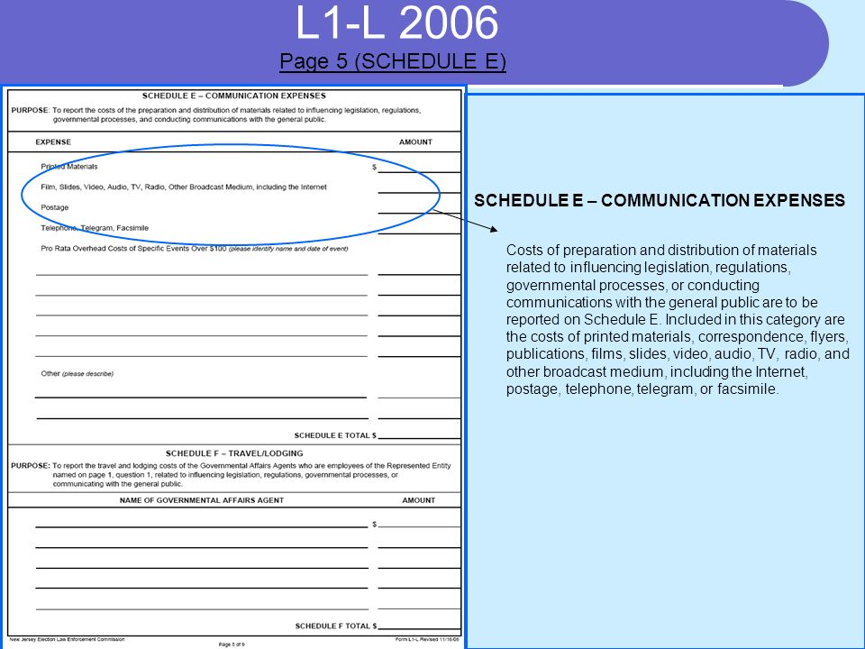 L1-L 2006 Page 5 (SCHEDULE E) SCHEDULE E – COMMUNICATION EXPENSES Costs of preparation and distribution of materials related to influencing legislation, regulations, governmental processes, or conducting communications with the general public are to be reported on Schedule E.
