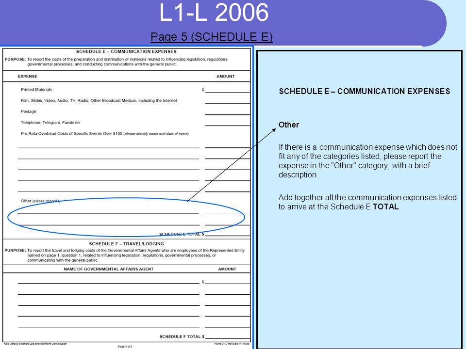 L1-L 2006 SCHEDULE E – COMMUNICATION EXPENSES Other If there is a communication expense which does not fit any of the categories listed, please report the expense in the Other category, with a brief description.