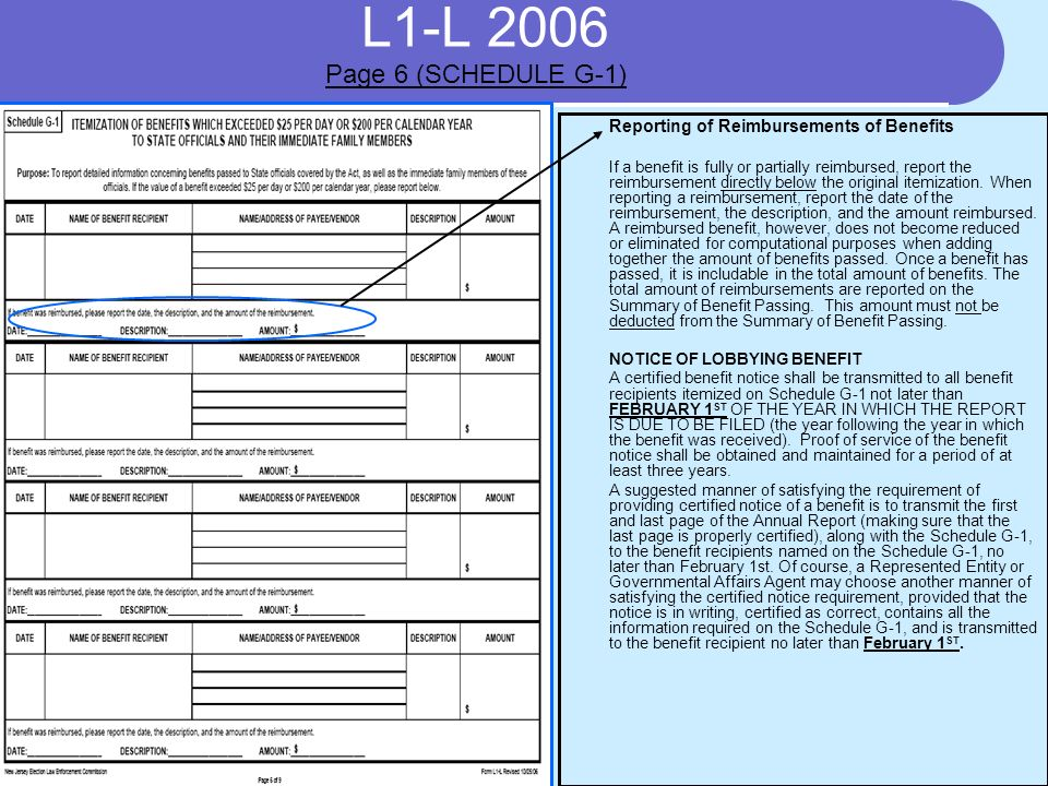 L1-L 2006 Reporting of Reimbursements of Benefits If a benefit is fully or partially reimbursed, report the reimbursement directly below the original itemization.