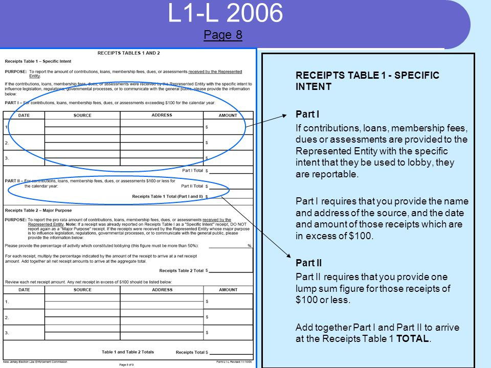 L1-L 2006 Page 8 RECEIPTS TABLE 1 - SPECIFIC INTENT Part I If contributions, loans, membership fees, dues or assessments are provided to the Represented Entity with the specific intent that they be used to lobby, they are reportable.