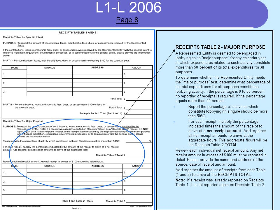 L1-L 2006 RECEIPTS TABLE 2 - MAJOR PURPOSE A Represented Entity is deemed to be engaged in lobbying as its major purpose for any calendar year in which expenditures related to such activity constitute more than 50 percent of its total expenditures for all purposes.