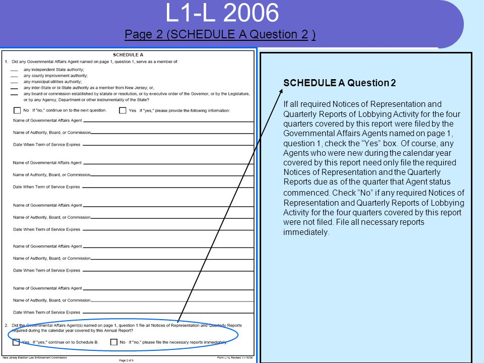 L1-L 2006 SCHEDULE A Question 2 If all required Notices of Representation and Quarterly Reports of Lobbying Activity for the four quarters covered by this report were filed by the Governmental Affairs Agents named on page 1, question 1, check the Yes box.