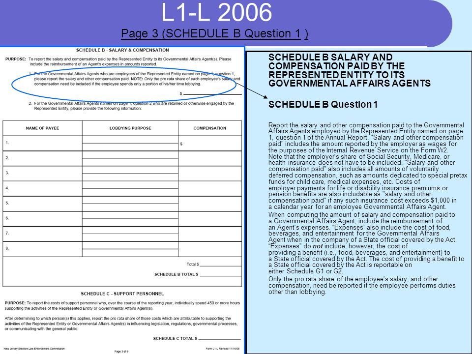 L1-L 2006 SCHEDULE B SALARY AND COMPENSATION PAID BY THE REPRESENTED ENTITY TO ITS GOVERNMENTAL AFFAIRS AGENTS SCHEDULE B Question 2 For those Governmental Affairs Agents named on page 1, question 2 who are retained or otherwise engaged by the Represented Entity, please provide the: Name of Payee; Lobbying Purpose; and, Amount of Compensation (fees, allowances, retainers, etc.).