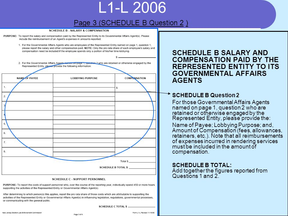 L1-L 2006 Page 6 (SCHEDULE G-1) Description (Contd.) 4.Lodging (L) Includes lodging paid for or provided by a Governmental Affairs Agent on behalf of State officials covered by the Act and their immediate family members.