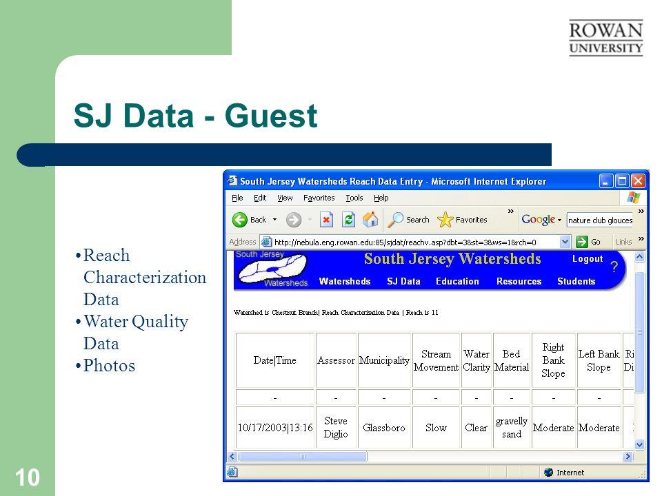 10 SJ Data - Guest Reach Characterization Data Water Quality Data Photos