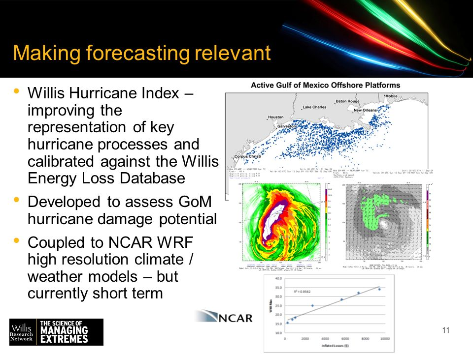 11 Making forecasting relevant Willis Hurricane Index – improving the representation of key hurricane processes and calibrated against the Willis Energy Loss Database Developed to assess GoM hurricane damage potential Coupled to NCAR WRF high resolution climate / weather models – but currently short term