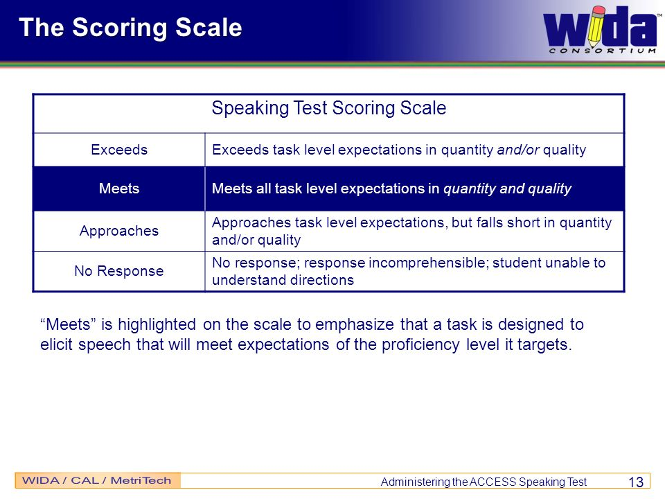Administering the ACCESS Speaking Test 13 The Scoring Scale Speaking Test Scoring Scale ExceedsExceeds task level expectations in quantity and/or qual