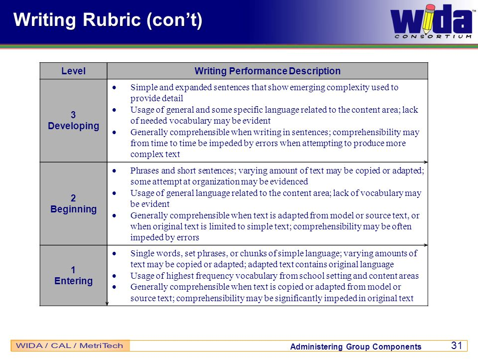 Administering Group Components 31 Writing Rubric (cont) LevelWriting Performance Description 3 Developing Simple and expanded sentences that show emer