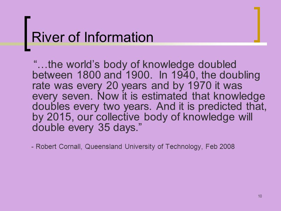 10 River of Information …the worlds body of knowledge doubled between 1800 and 1900.