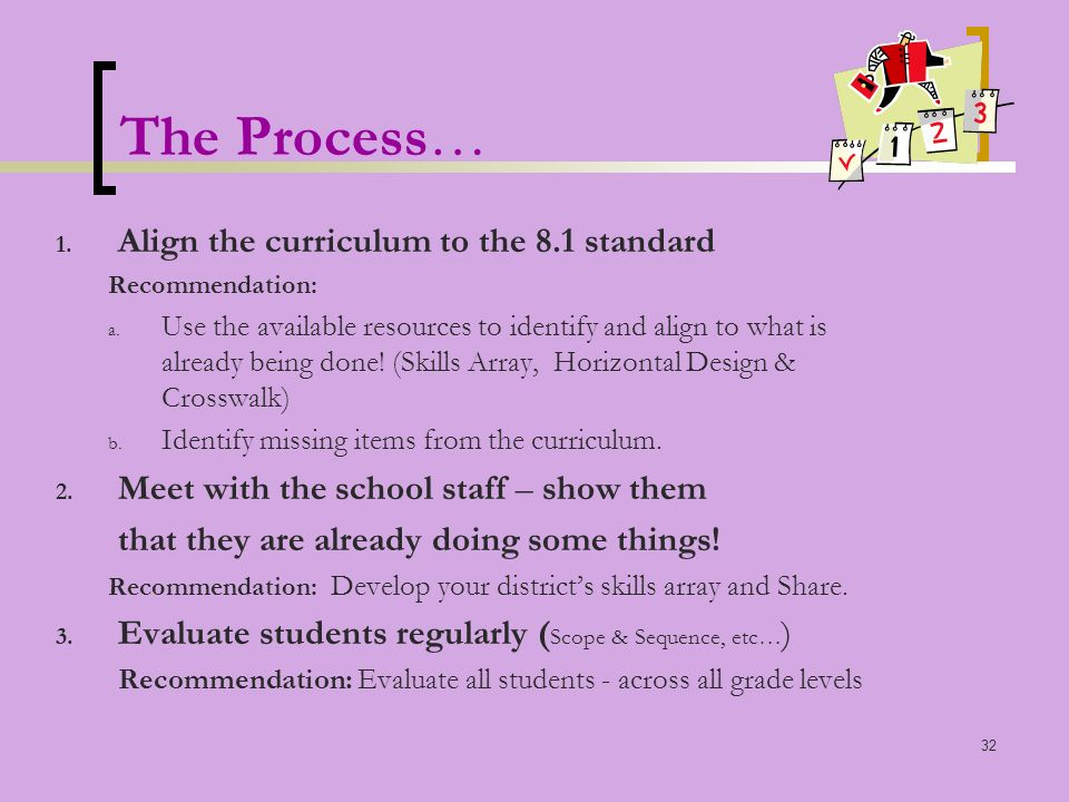 32 The Process… 1. Align the curriculum to the 8.1 standard Recommendation: a.