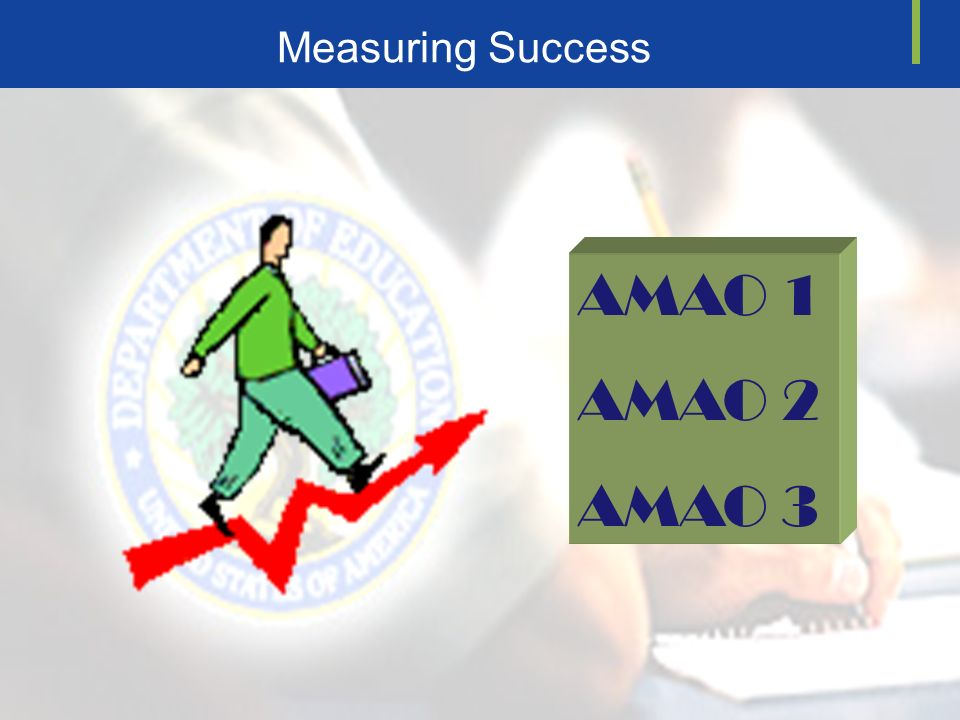 Measuring Success AMAO 1 AMAO 2 AMAO 3