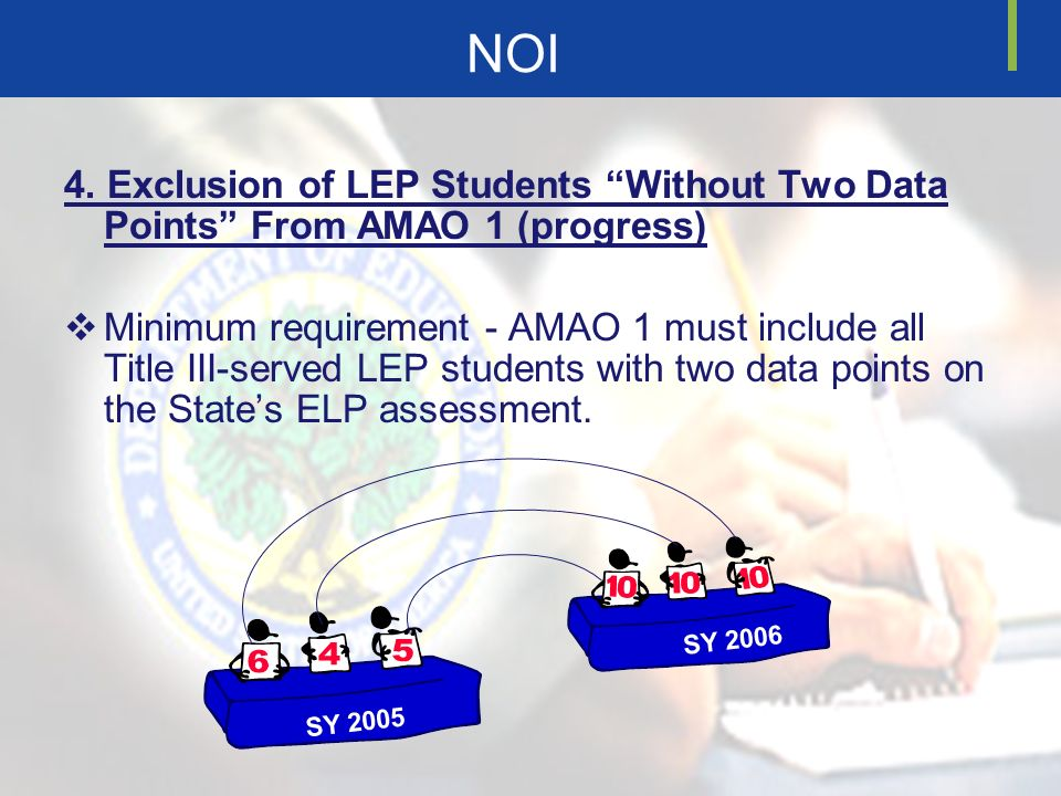 NOI 4. Exclusion of LEP Students Without Two Data Points From AMAO 1 (progress) Minimum requirement - AMAO 1 must include all Title III-served LEP stu