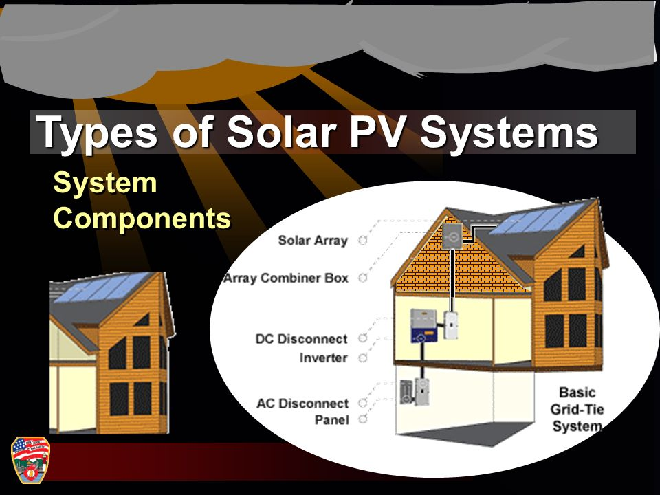 Types of Solar PV Systems System Components