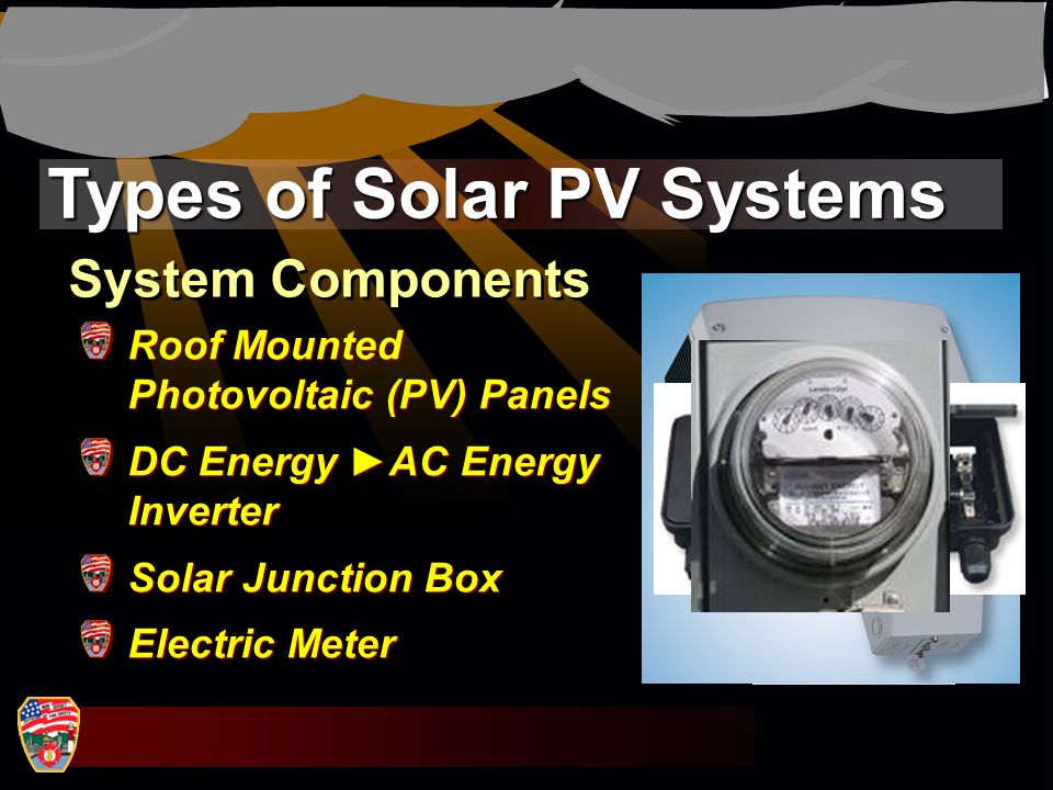 Types of Solar PV Systems System Components Roof Mounted Photovoltaic (PV) Panels DC Energy AC Energy Inverter Solar Junction Box Electric Meter Roof
