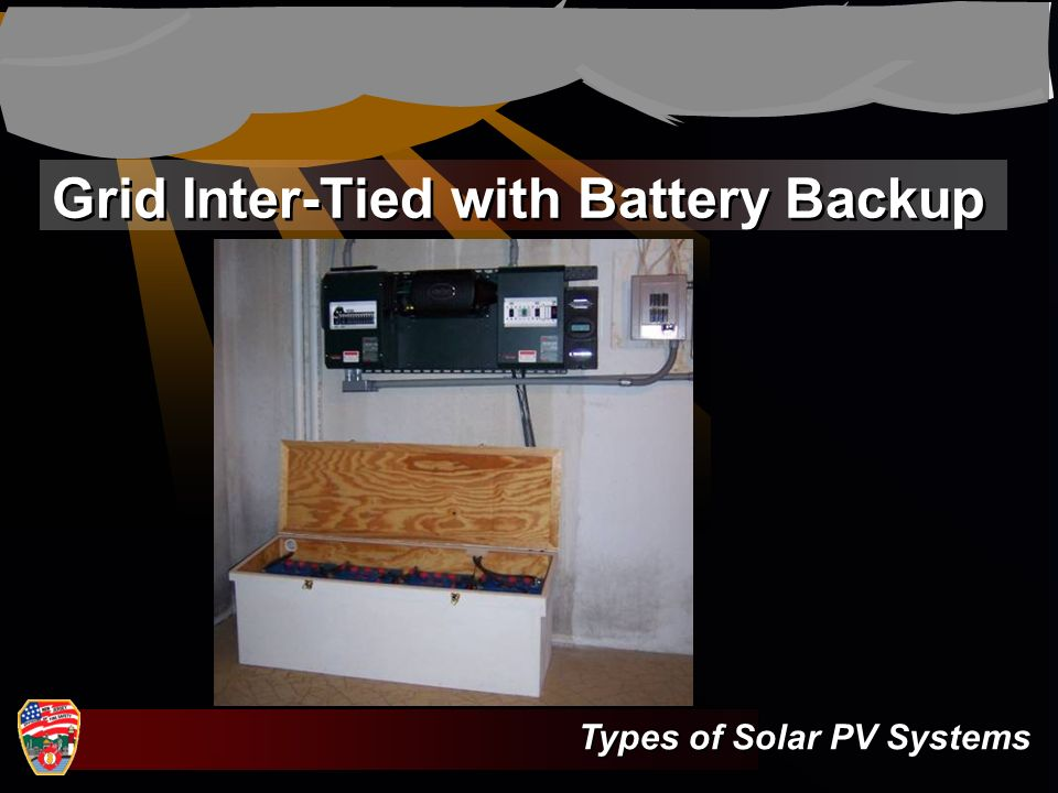 Types of Solar PV Systems Grid Inter-Tied with Battery Backup