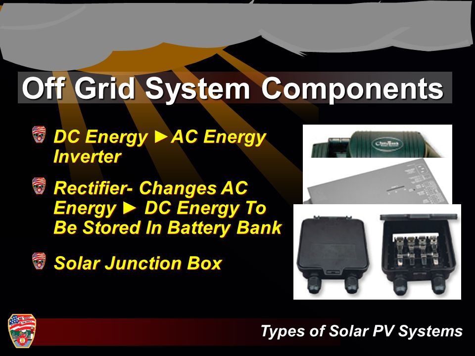 DC Energy AC Energy Inverter Types of Solar PV Systems Off Grid System Components Rectifier- Changes AC Energy DC Energy To Be Stored In Battery Bank