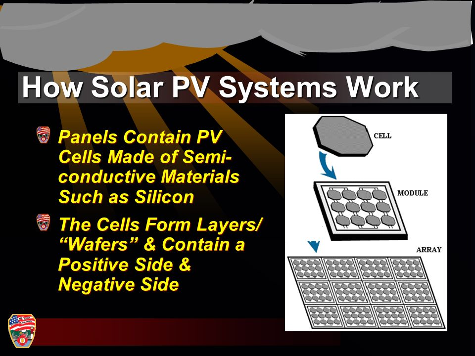 How Solar PV Systems Work Panels Contain PV Cells Made of Semi- conductive Materials Such as Silicon The Cells Form Layers/ Wafers & Contain a Positiv