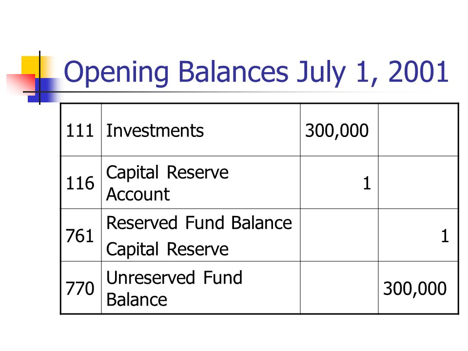 Opening Balances July 1, 2001 111Investments300,000 116 Capital Reserve Account 1 761 Reserved Fund Balance Capital Reserve 1 770 Unreserved Fund Balance 300,000