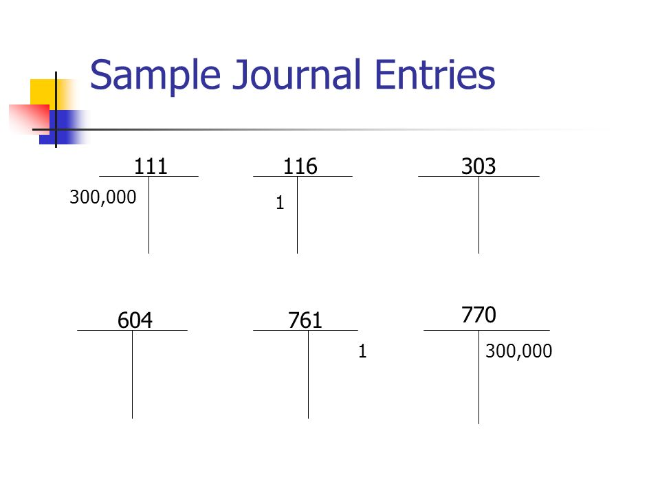 Sample Journal Entries 111116303 300,000 1 604761 770 1300,000