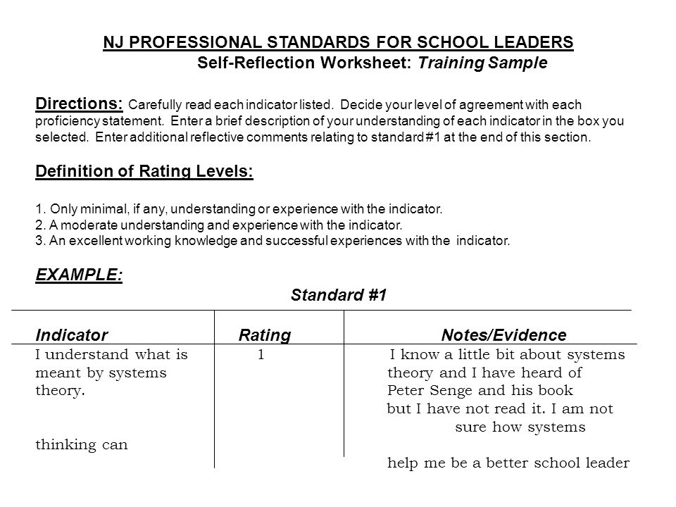 leadership reflective essays