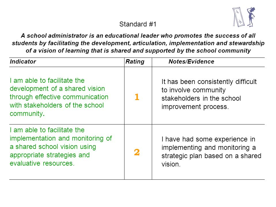 Standard #1 A school administrator is an educational leader who promotes the success of all students by facilitating the development, articulation, im