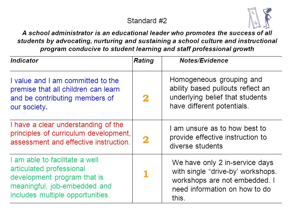 Standard #2 A school administrator is an educational leader who promotes the success of all students by advocating, nurturing and sustaining a school