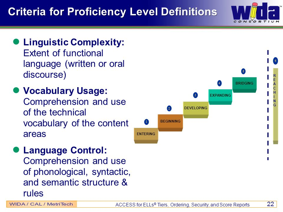 ACCESS for ELLs ® Tiers, Ordering, Security, and Score Reports 22 Criteria for Proficiency Level Definitions Linguistic Complexity: Extent of function