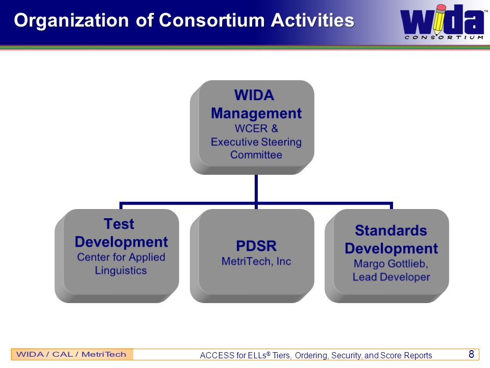 ACCESS for ELLs ® Tiers, Ordering, Security, and Score Reports 8 Organization of Consortium Activities WIDA Management WCER & Executive Steering Commi