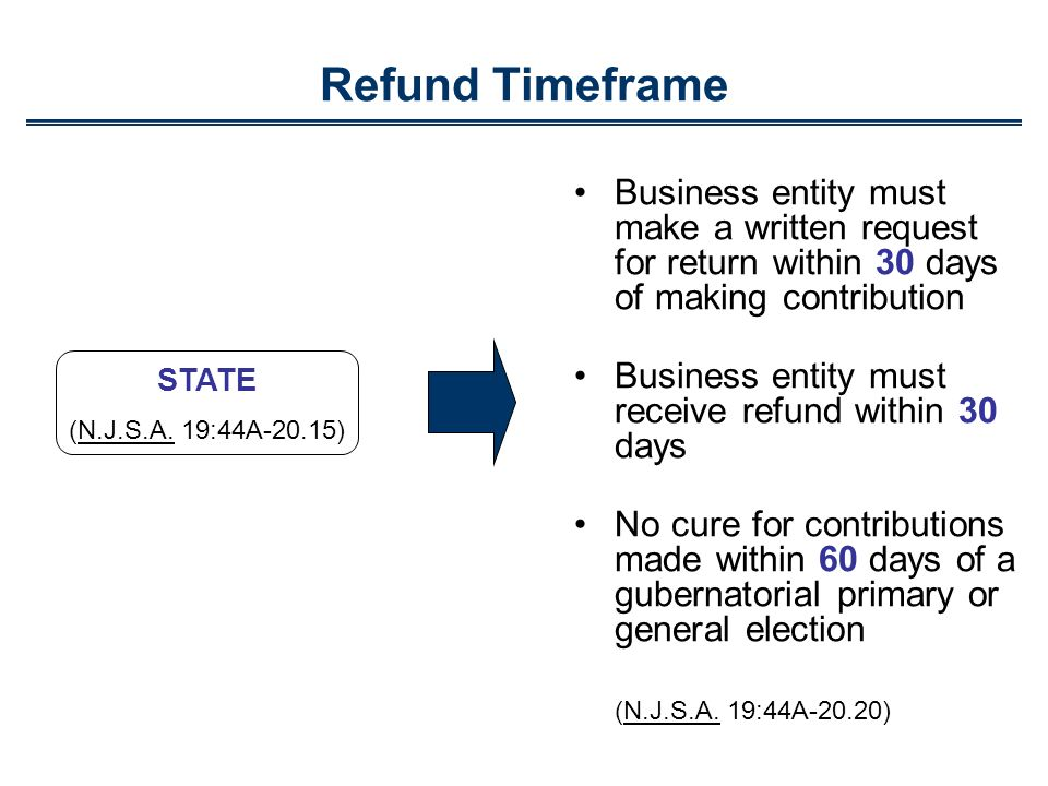 Refund Timeframe Business entity must make a written request for return within 30 days of making contribution Business entity must receive refund within 30 days No cure for contributions made within 60 days of a gubernatorial primary or general election (N.J.S.A.