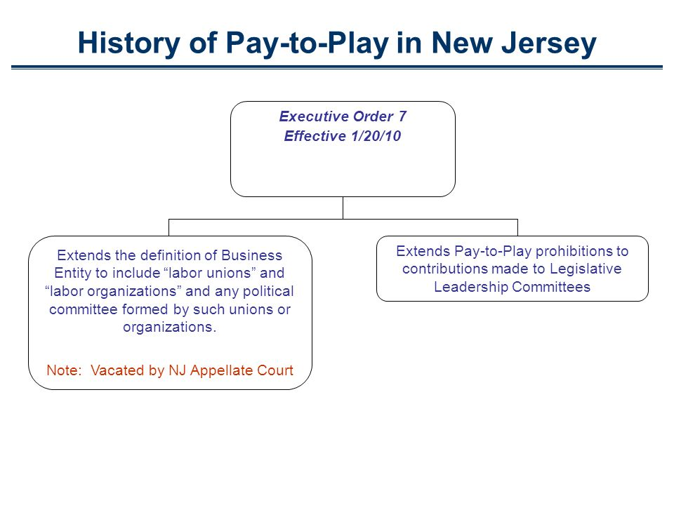 History of Pay-to-Play in New Jersey Executive Order 7 Effective 1/20/10 Extends the definition of Business Entity to include labor unions and labor organizations and any political committee formed by such unions or organizations.