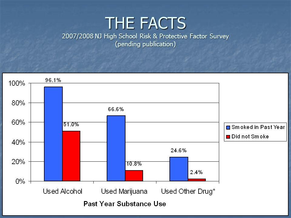 THE FACTS 2007/2008 NJ High School Risk & Protective Factor Survey (pending publication)