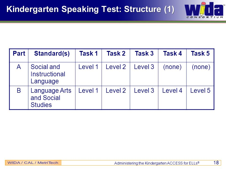 Administering the Kindergarten ACCESS for ELLs ® 18 Kindergarten Speaking Test: Structure (1) PartStandard(s)Task 1Task 2Task 3Task 4Task 5 ASocial an