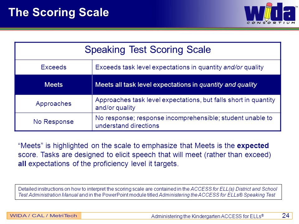 Administering the Kindergarten ACCESS for ELLs ® 24 The Scoring Scale Speaking Test Scoring Scale ExceedsExceeds task level expectations in quantity a