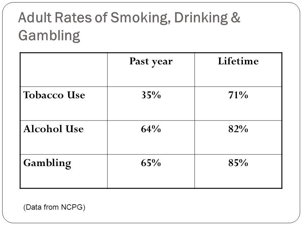 Co-Occurring Disorders Among PGs 35-60% of PGs meet lifetime criteria for SA.