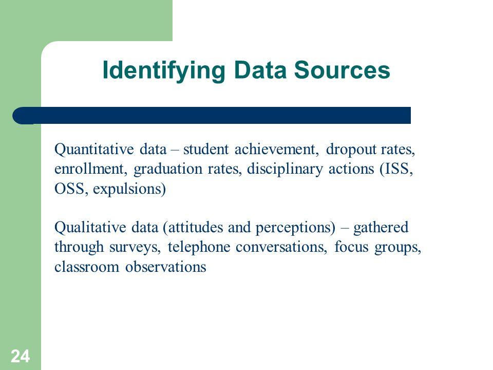 24 Identifying Data Sources Quantitative data – student achievement, dropout rates, enrollment, graduation rates, disciplinary actions (ISS, OSS, expu