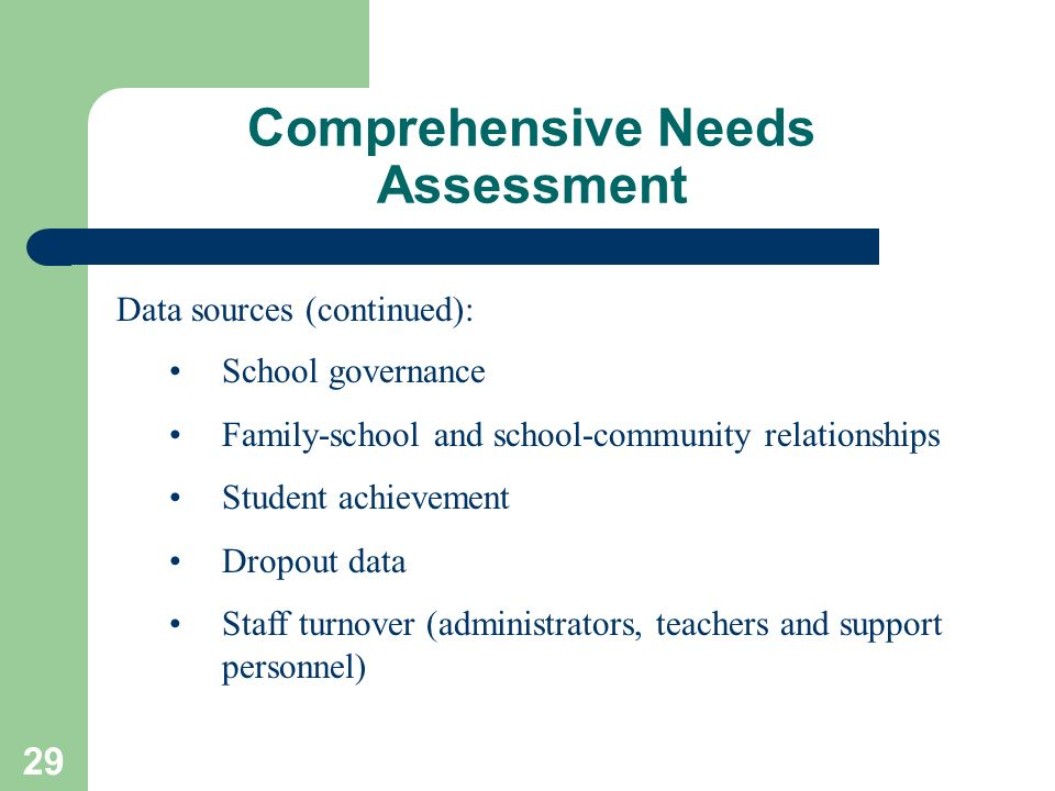 29 Comprehensive Needs Assessment Data sources (continued): School governance Family-school and school-community relationships Student achievement Dro
