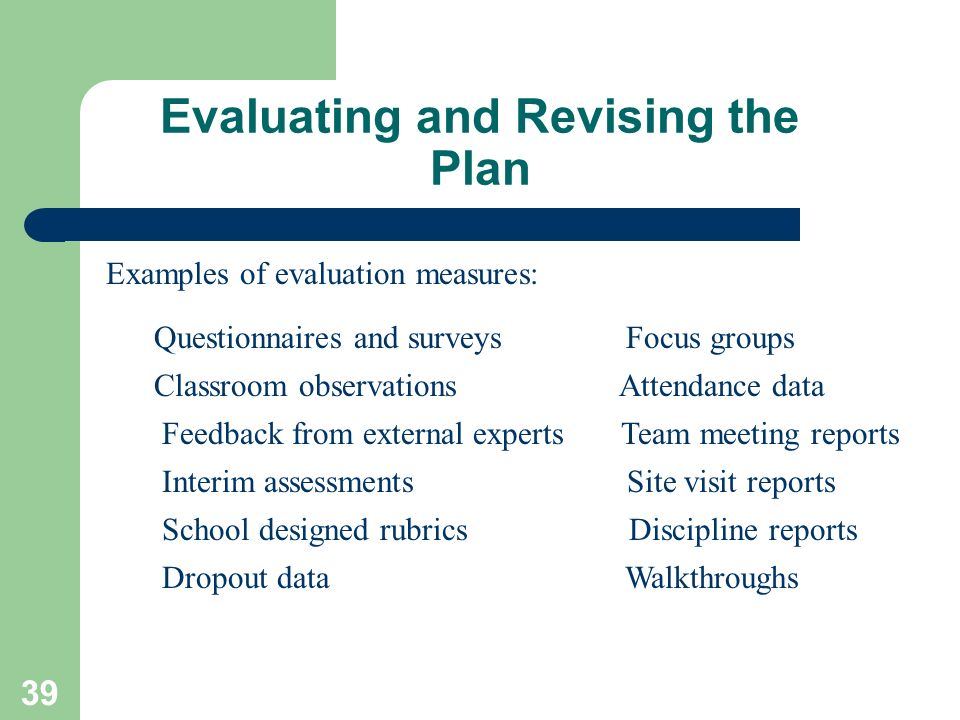 39 Evaluating and Revising the Plan Examples of evaluation measures: Questionnaires and surveys Focus groups Classroom observations Attendance data Fe