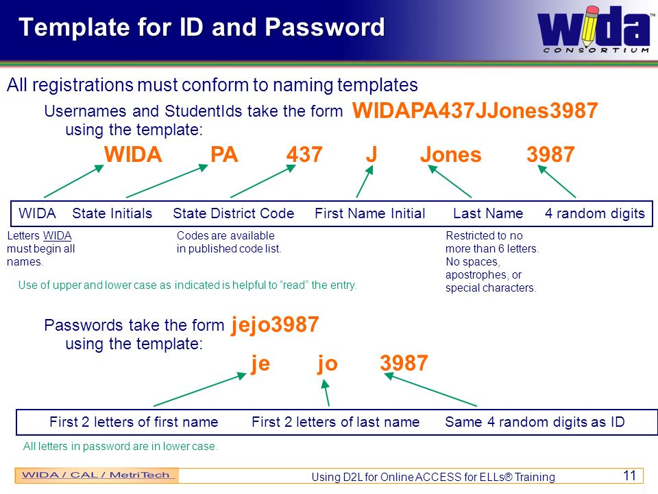 Using D2L for Online ACCESS for ELLs® Training 11 Template for ID and Password All registrations must conform to naming templates Usernames and StudentIds take the form using the template: WIDA PA 437 J Jones 3987 WIDA State Initials State District Code First Name Initial Last Name 4 random digits Codes are available in published code list.
