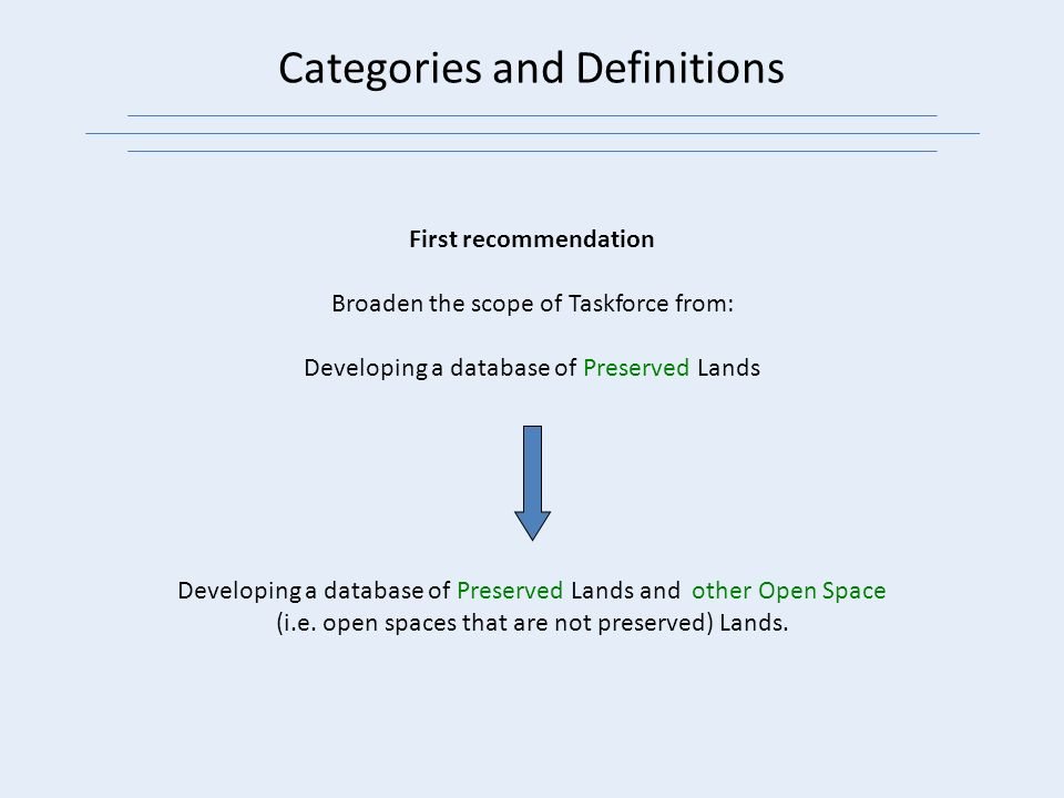 Categories and Definitions First recommendation Broaden the scope of Taskforce from: Developing a database of Preserved Lands Developing a database of Preserved Lands and other Open Space (i.e.