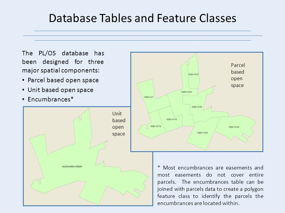 The PL/OS database has been designed for three major spatial components: Parcel based open space Unit based open space Encumbrances* Database Tables and Feature Classes Parcel based open space Unit based open space * Most encumbrances are easements and most easements do not cover entire parcels.
