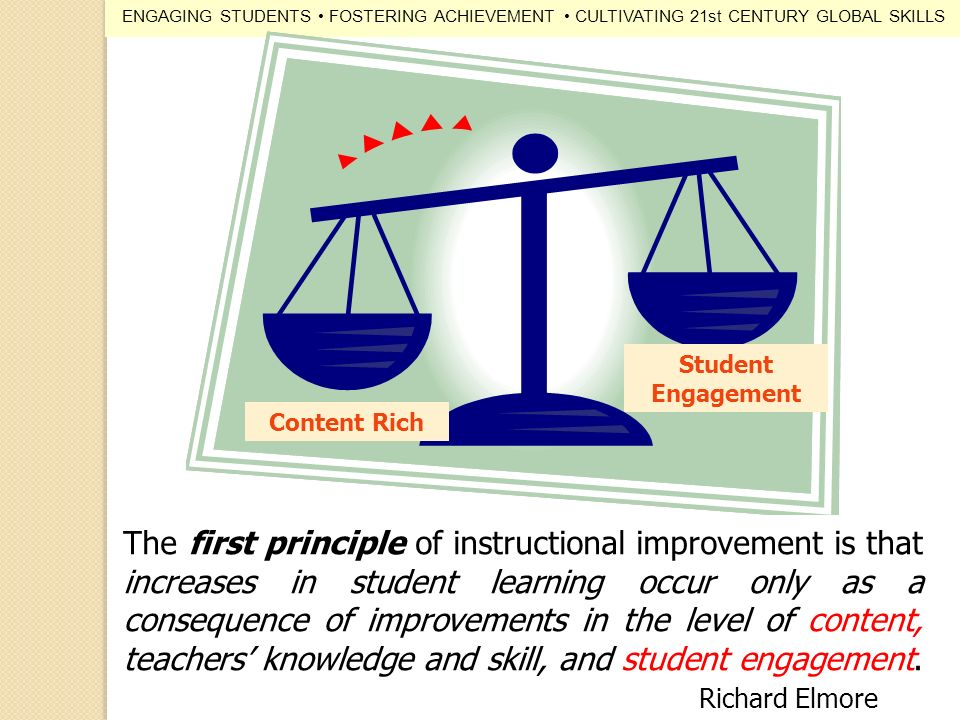 ENGAGING STUDENTS FOSTERING ACHIEVEMENT CULTIVATING 21st CENTURY GLOBAL SKILLS Content Rich Student Engagement The first principle of instructional im