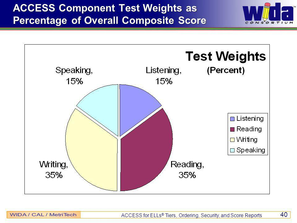 ACCESS for ELLs ® Tiers, Ordering, Security, and Score Reports 40 ACCESS Component Test Weights as Percentage of Overall Composite Score