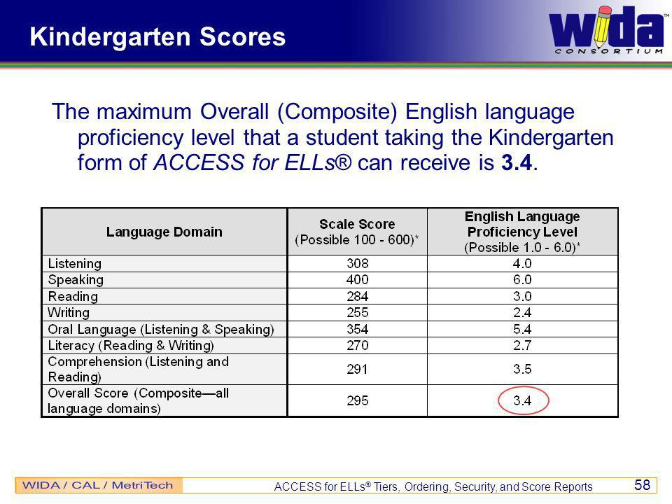 ACCESS for ELLs ® Tiers, Ordering, Security, and Score Reports 58 Kindergarten Scores The maximum Overall (Composite) English language proficiency level that a student taking the Kindergarten form of ACCESS for ELLs® can receive is 3.4.