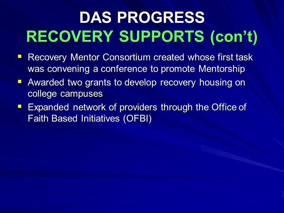 DAS PROGRESS RECOVERY SUPPORTS (cont) Recovery Mentor Consortium created whose first task was convening a conference to promote Mentorship Recovery Me