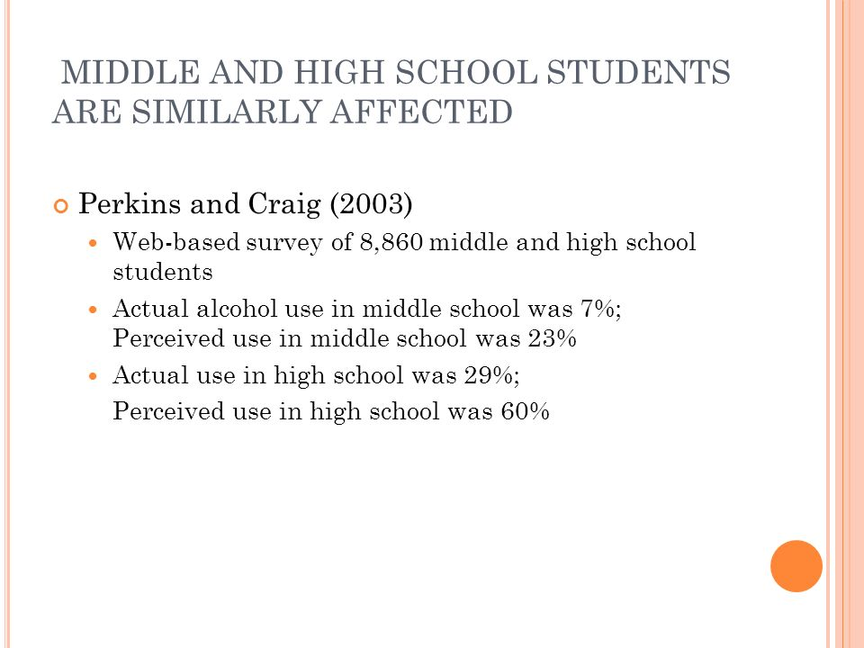MIDDLE AND HIGH SCHOOL STUDENTS ARE SIMILARLY AFFECTED Perkins and Craig (2003) Web-based survey of 8,860 middle and high school students Actual alcoh