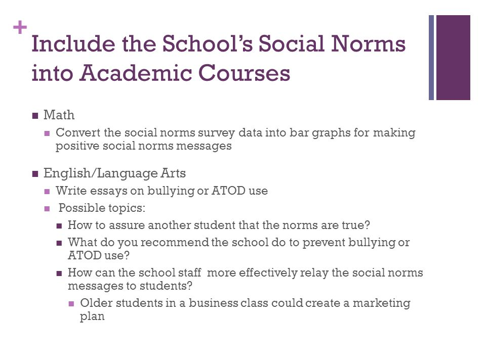 + Include the Schools Social Norms into Academic Courses Math Convert the social norms survey data into bar graphs for making positive social norms me